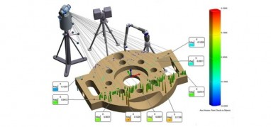 SpatialAnalyzer River Kinematics